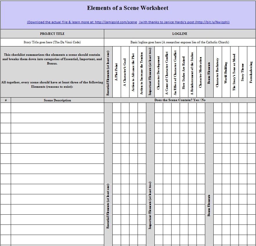 Worksheet Character Development Worksheet worksheets for writers jami gold paranormal author click to download the scene elements worksheet ms excel 07 version xlsx by gold