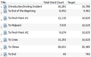 Screenshot of my actual vs. target word counts