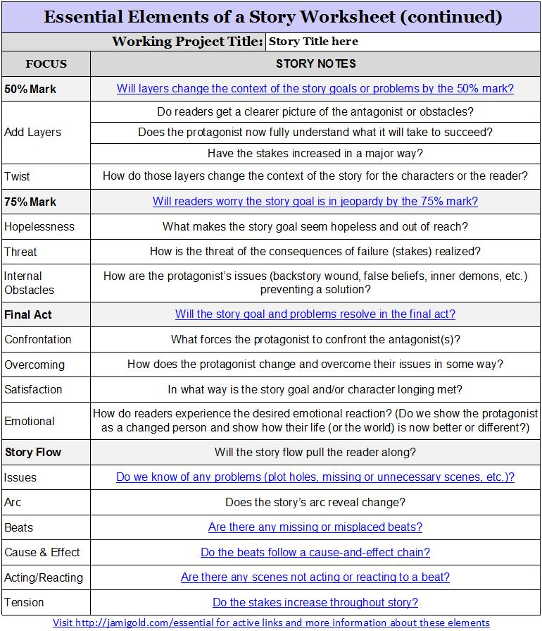 Worksheets for Writers – Elements of Fiction Worksheet